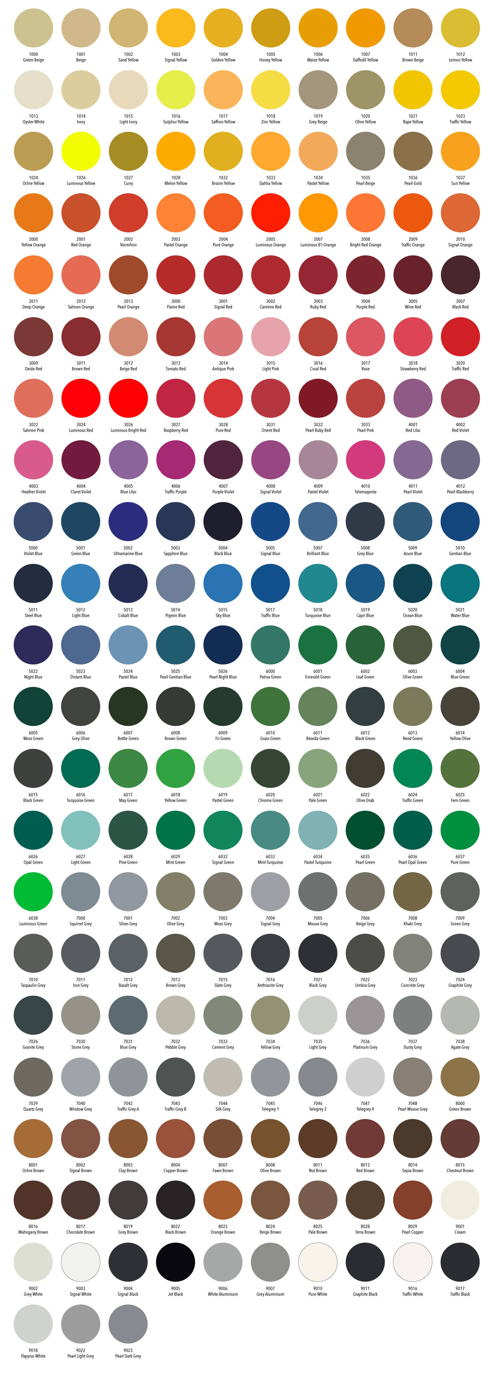 RAL_color_chart